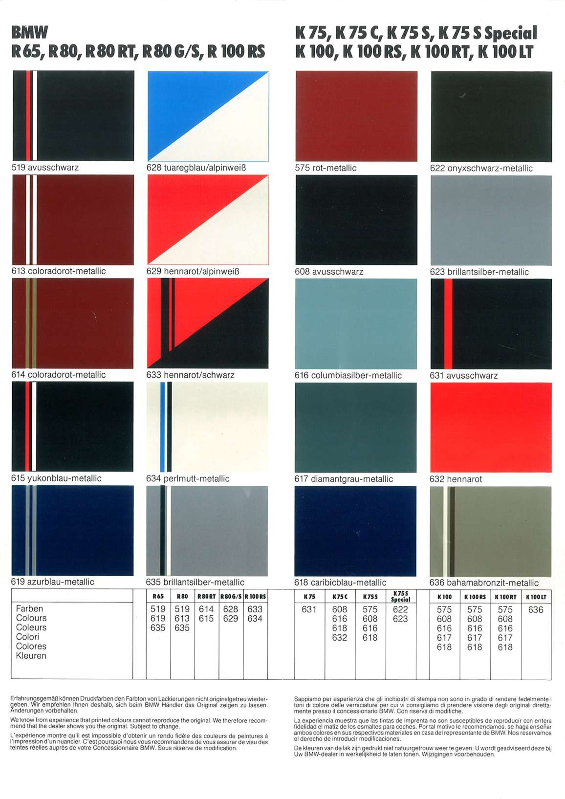 Bmw colour chart alpine white bmw paint code elegant deargraham bmw colour charts through the years nvjuhfo Image collections