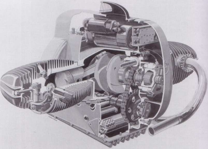 91 R100 GS PD Engine diagram