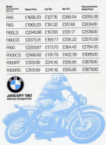 BMW Price List January 1982